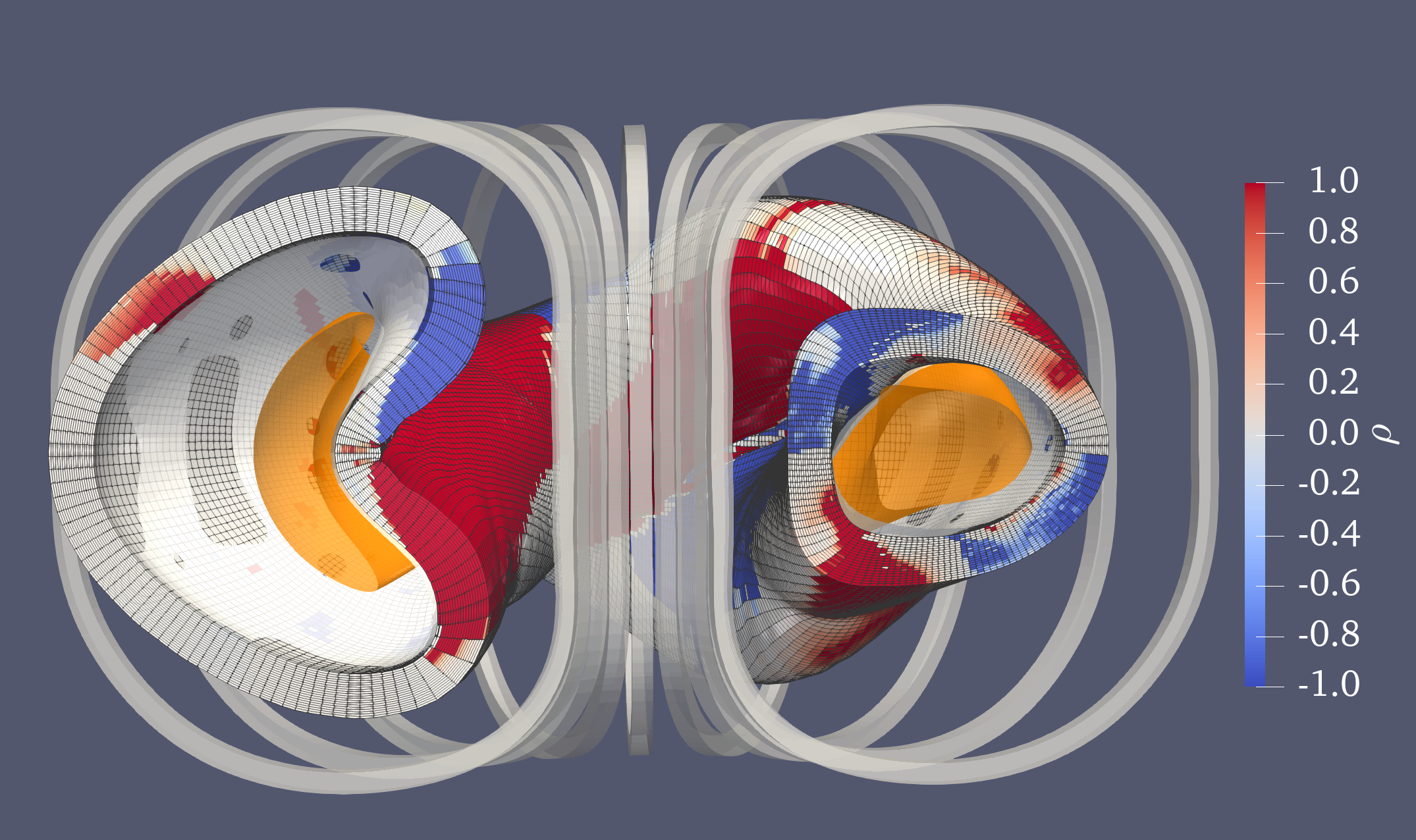 The half-Tesla NCSX design using permanent magnets together with planar TF coils. The magnets are perpendicular to the vacuum vessel and colors indicate the relative strength of the magnets.